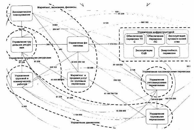 ГОСТ 2.711-82 Единая система конструкторской документации ...